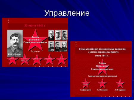 22 июня ровно в 4 часа... Факты бьют мифы - Коммунистическое движение имени «Антипартийной группы 1957 года»